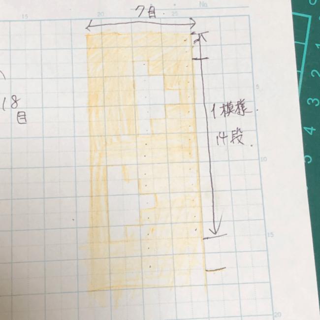 ミサンガの設計図